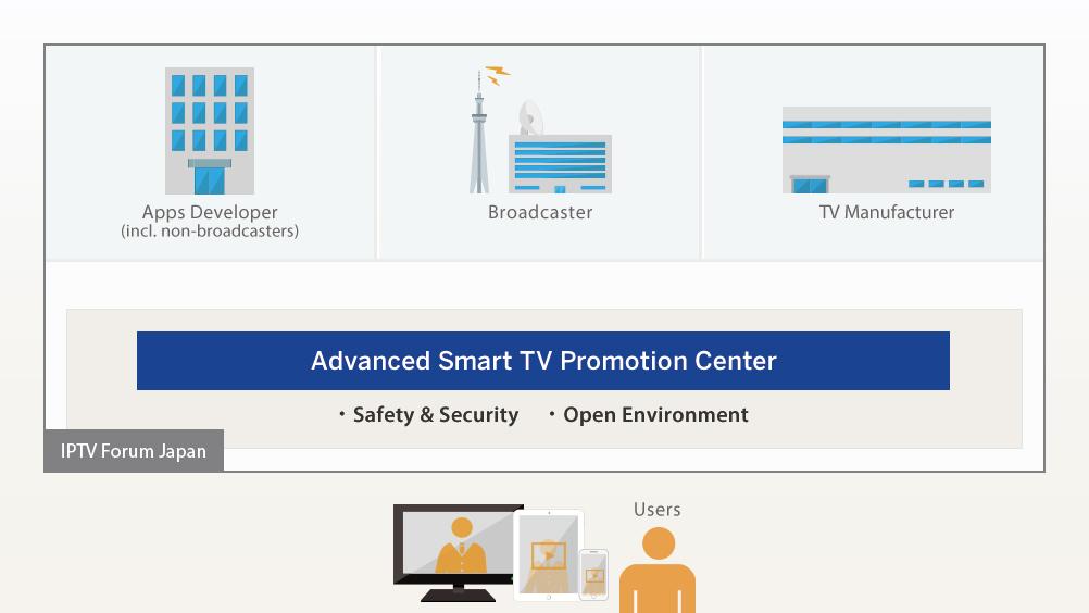 Business Outline   IPTV FORUM JAPAN