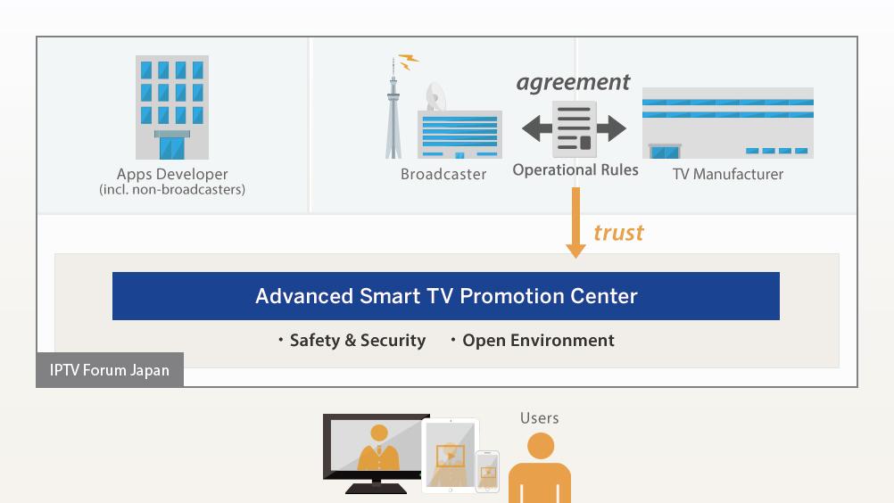 Business Outline | IPTV FORUM JAPAN